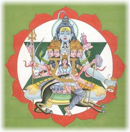 Chakra du coeur Anahata Vert